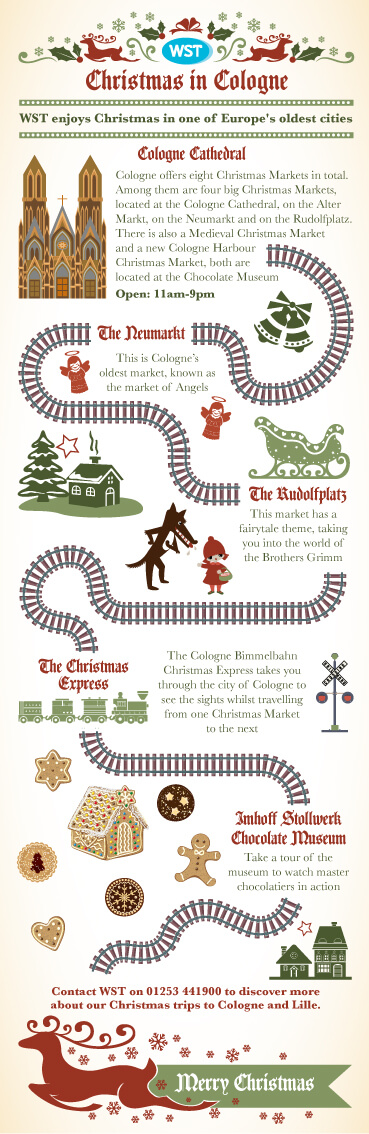 Christmas In Cologne Infographic